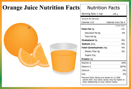 Orange Juice Nutrition Facts Illustration