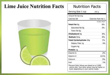 ライム ジュースの栄養の事実 写真素材 - 41216370