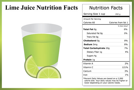 lime juice: Lime Juice Nutrition Facts