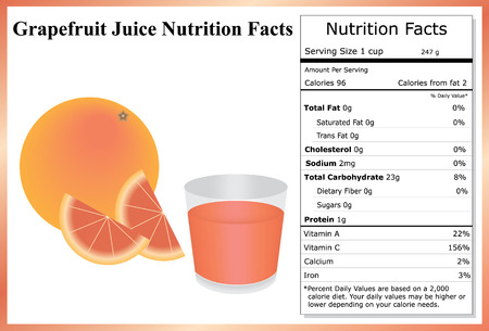 grapefruit: Grapefruit Juice Nutrition Facts