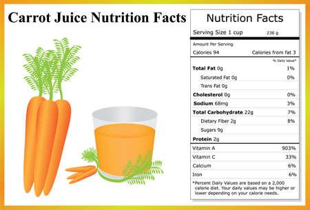 carrot juice: Carrot Juice Nutrition Facts