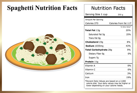 Spaghetti Nutrition Facts