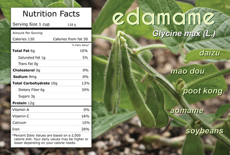 Edamame plant with nutrition label