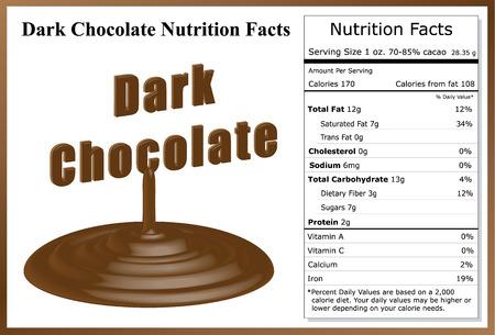 Dark Chocolate Nutrition Facts
