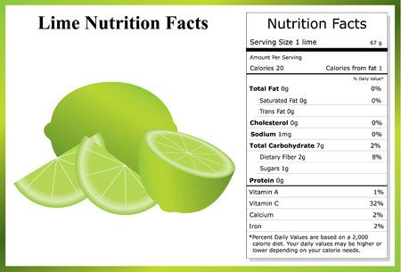Lime Nutrition Facts Çizim