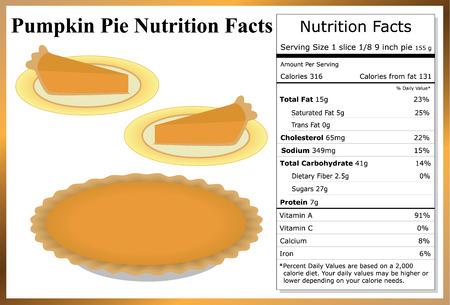 Pumpkin Pie Nutrition Facts Illustration