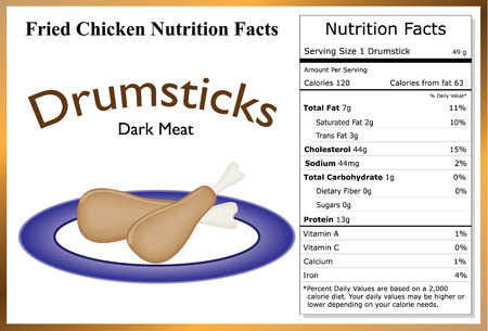 fritto: Fried Chicken Nutrizionali
