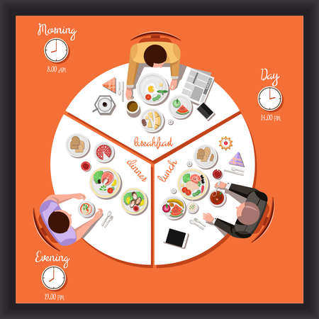 Vector Flat illustration of a man at the table with dishes of the cycle of human nutrition in a day, breakfast, lunch, dinner. Time supply. Top view. Vettoriali