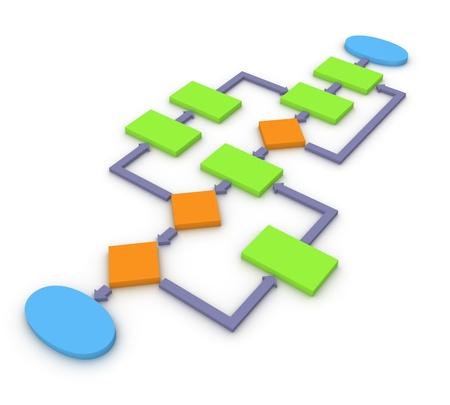 diagrama de procesos: Algoritmo