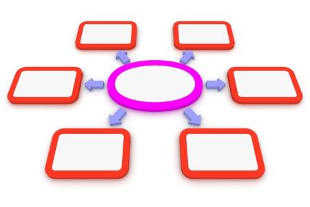 jerarquia: Diagrama en blanco de la clasificación con seis sucursales