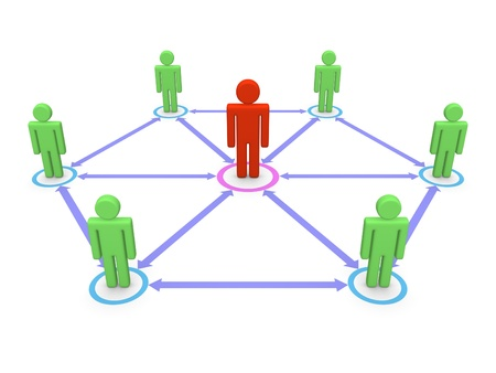 Communications among business people