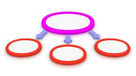 diagrama de flujo: Diagrama en blanco de la clasificaci�n con tres ramas Foto de archivo