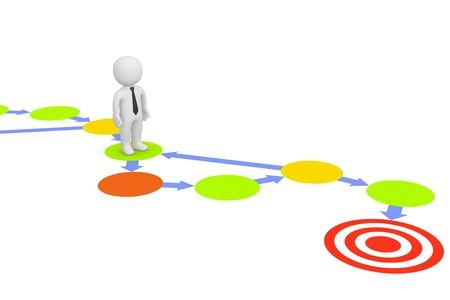 Complicated way to target