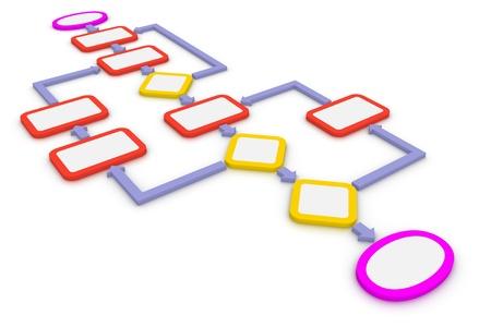 3d concept of computer algorithm.