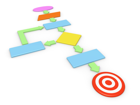 Algorithm with target