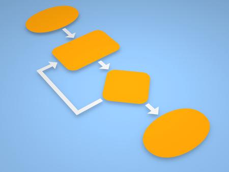 diagrama de flujo: Algoritmo con bloques de color naranja sobre fondo azul. imagen generada por ordenador. Foto de archivo