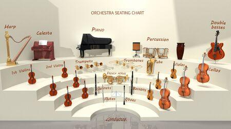 Tableau des sièges d'orchestre - positions des instruments de musique. rendu 3D