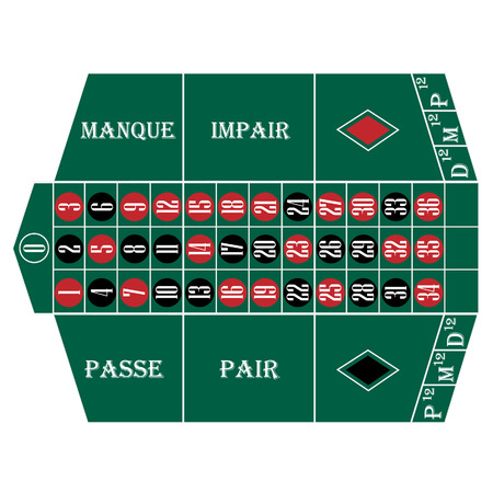 roulette table: Roulette table vector isolated, casino table, black and red, gambling. French roulette table