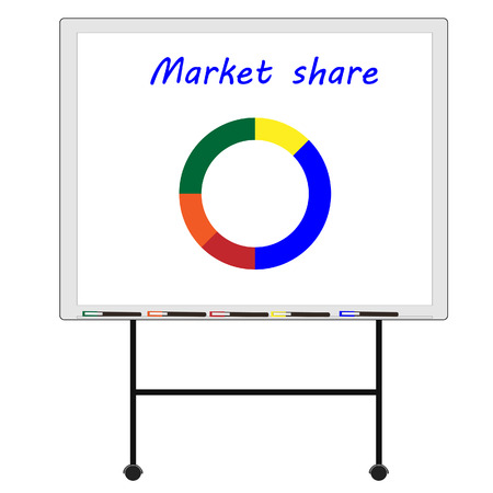 share market: Vector illustration of market share graph on whiteboard. Business  presentation concept