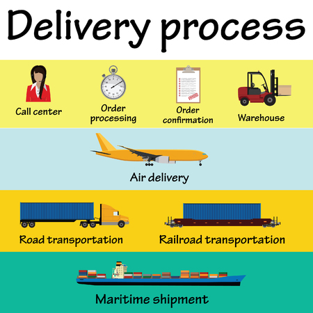 ship order: raster illustration of logistic infographic set with transport system delivery process. Call center, order confirmation and processing, air delivery, road and railroad transportation, maritime shipment