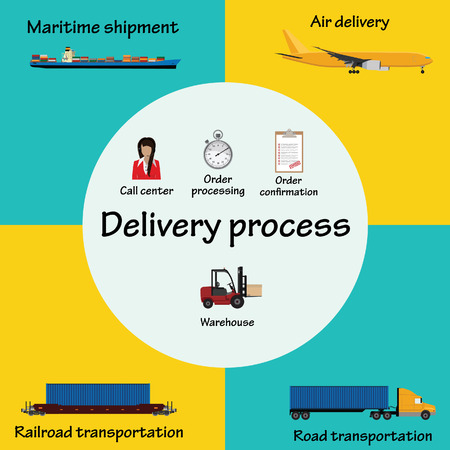 railroad transportation: raster illustration of logistic infographic set with transport system delivery process. Call center, order confirmation and processing, air delivery, road and railroad transportation, maritime shipment