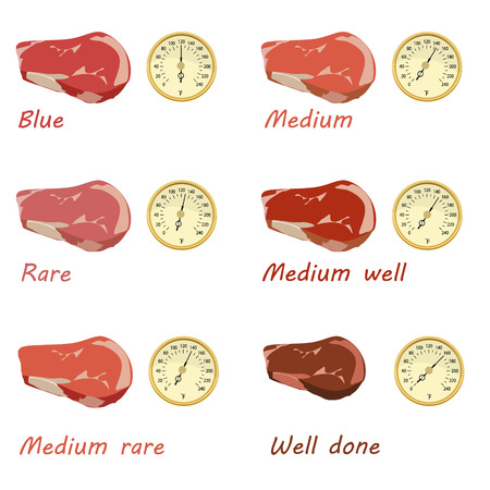 rare: Vector illustration degrees of steak doneness icons set. Blue rare medium well, well done. Thermometer shows necessary temperature Illustration
