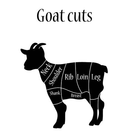 goat: raster illustration goat cuts diagramm or chart. Goat black silhouette.  Butcher chart.