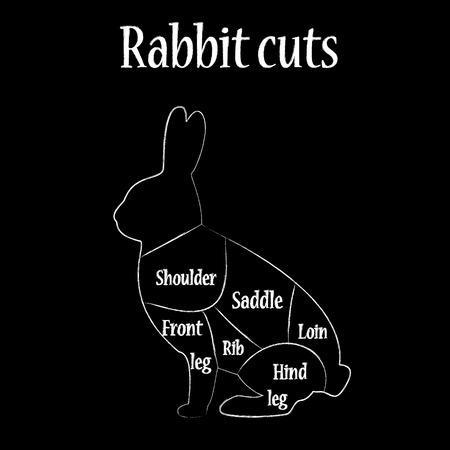 Illustration Of Rabbit Black Silhouette, Rabbit Cuts Chart, Diagram ...