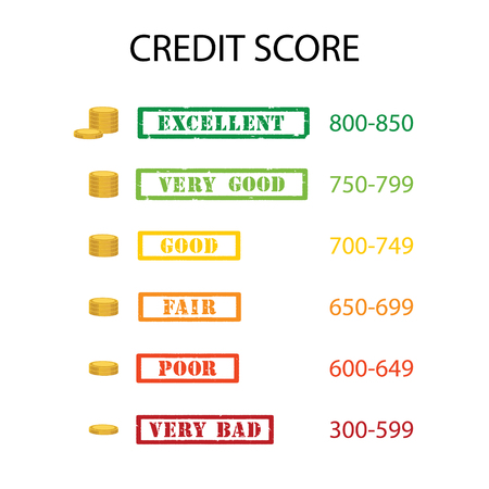 Vector illustration credit score. Credit score rate good, fair, poor, bad and excellent