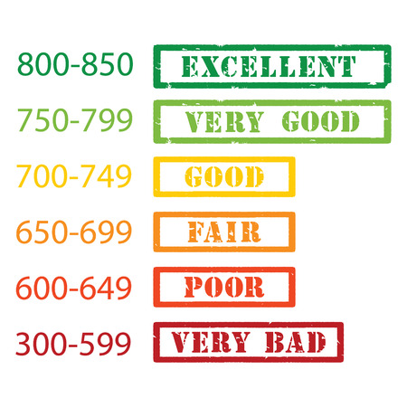 Raster illustration credit score. Credit score rate good, fair, poor, bad and excellent Stock Photo