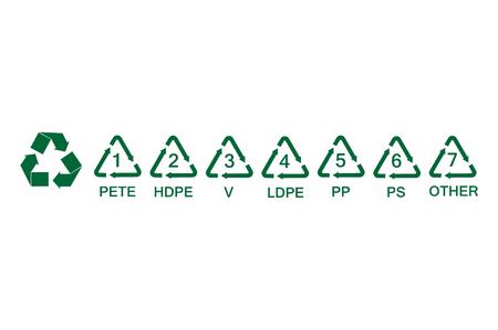 Vectorillustratiereeks, inzamelings groene plastic recyclingssymbolen, tekens, pictogrammen voor verschillende soorten plastic materiaal.