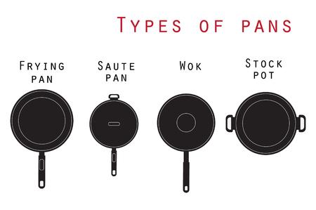 Vector illustration set of kitchen pans.