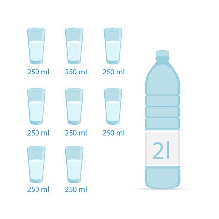 Bottiglia d'acqua e otto bicchieri. Manifesto del concetto di salute del bilancio idrico. Illustrazione raster Archivio Fotografico