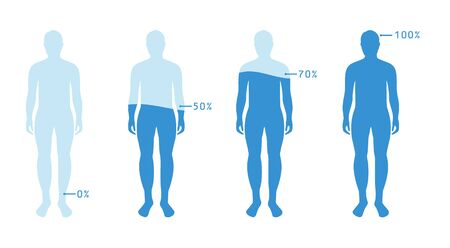 Infographic showing water percentage level in human body. raster illustration Water balance. Stock fotó