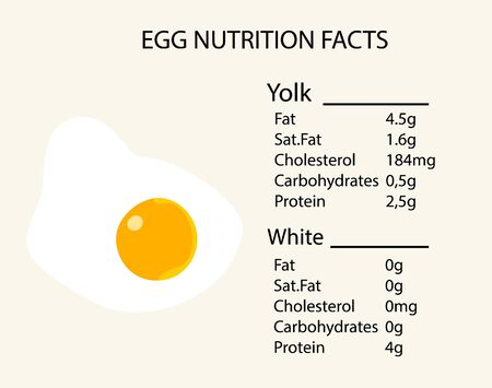 Food icon calories chicken eggs. Fried egg with yolk, a description of the nutritional value of the product. Eggs nutrition in flat  style.
