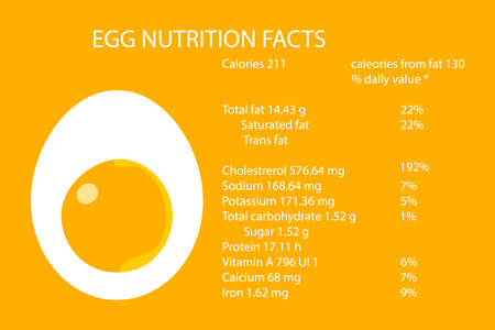 Food icon calories chicken eggs. Half egg with yolk, a description of the nutritional value of the product. Eggs nutrition in flat style.  イラスト・ベクター素材
