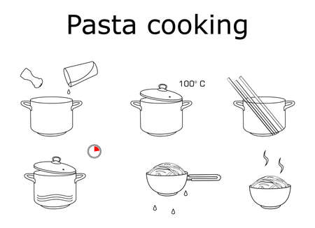 Pasta cooking directions, instructions. Steps how to prepare pasta.  イラスト・ベクター素材
