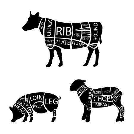Vector illustration cow, lamb and pork cuts diagramm or chart. Pork and cow black silhouette. Cow, lamb, pork cuts butcher chart. Vector Illustratie