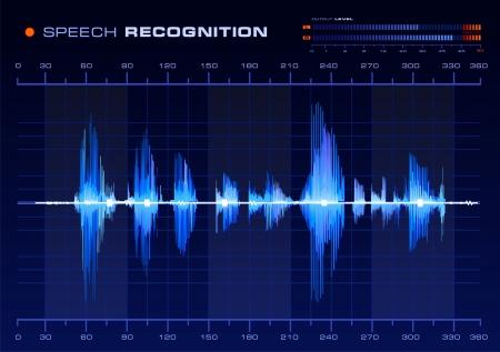 investigacion: Analizador de espectro