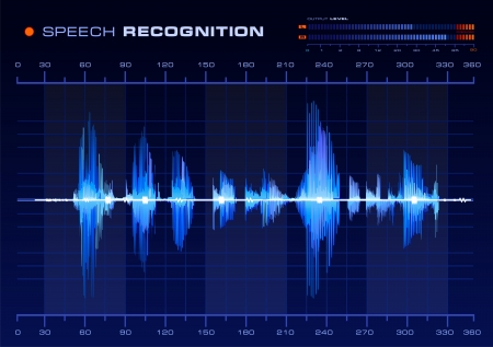 recordings: Spectrum Analyzer