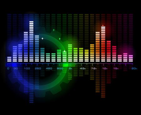 Muziek geluids spectrum