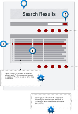 page layout: Search Results Internet Web Page Wireframe Prototype Structure with pointer markers and callouts, vector Illustration