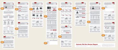 punto vendita: Internet Web Store negozio sito Navigazione mappa della struttura Prototype Diagramma quadro Vettoriali
