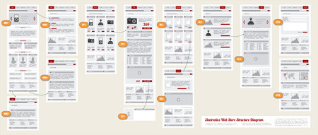 Internet Web Store Shop Mapa del sitio Navegación Estructura Diagrama del marco Prototipo Foto de archivo - 48770219