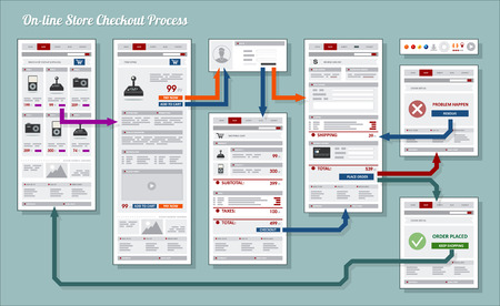 Internet Web Store Shop Payment Checkout Navigation Map Structure Prototype Framework Diagram  イラスト・ベクター素材