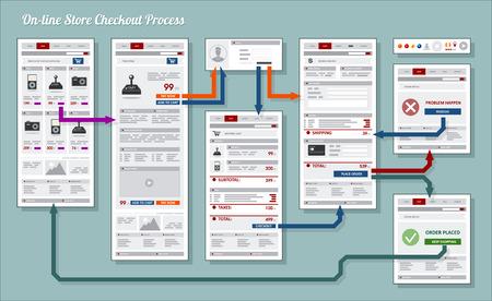 diagrama de flujo: Internet Web Store Tienda Pago Pago y mapa de navegación Estructura Diagrama del marco Prototipo Vectores