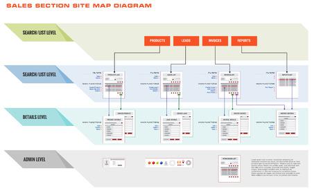 Internet Web Site Sales Navigation Map Structure Prototype Framework Diagram  イラスト・ベクター素材