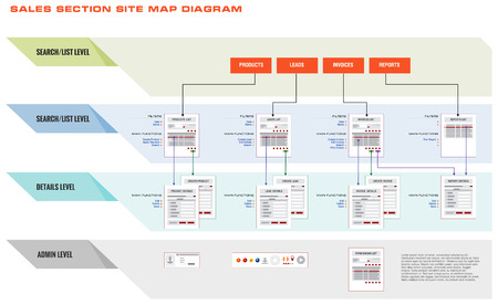 Internet Web Site Sales Navigation Map Structure Prototype Framework Diagram Ilustrace