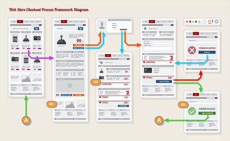 web site: Internet Web Store Shop Payment Checkout Navigation Map Structure Prototype Framework Diagram Illustration