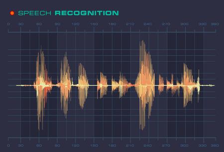 reconocimiento: Diagrama plana del estilo de reconocimiento de voz de sonido Forma de onda de la señal Vectores